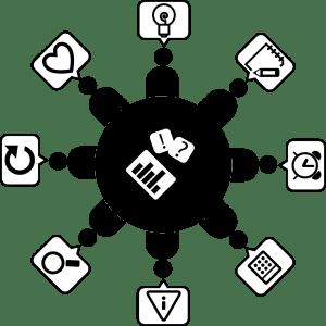 קידום ובניית אתרים